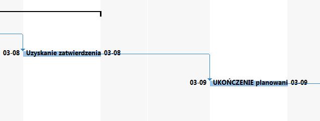 Jak pokaza nazw zadania i daty na wykresie gantta quorum rozwizanie mona rwnie uzyska poprzez skorzystanie z narzdzia kreator wykresu gantta jakie wykorzystywane byo gwnie we wczeniejszych wersjach ccuart Choice Image