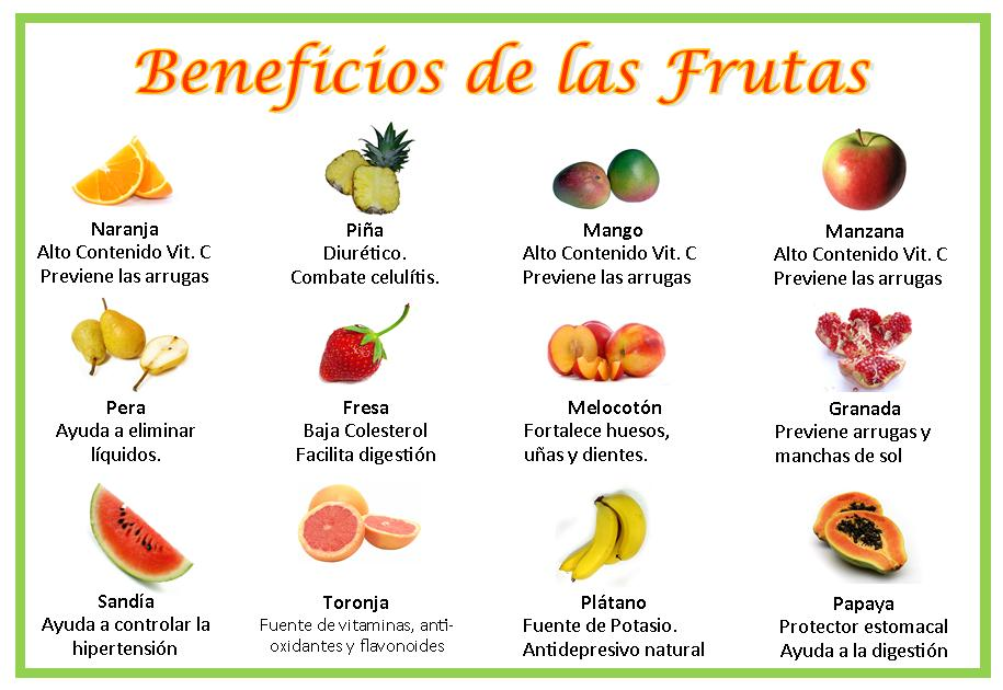 vitaminas frutas