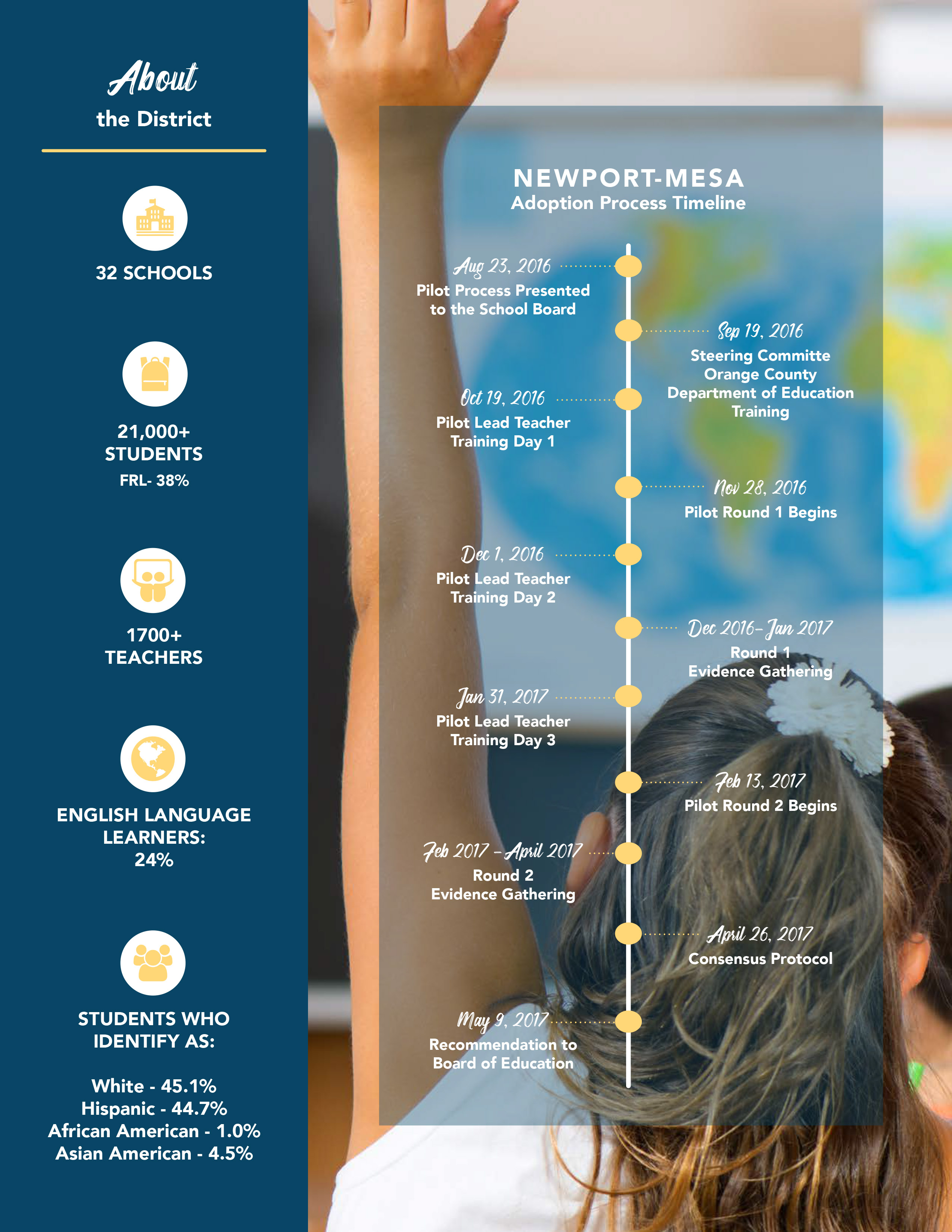 Newport Mesa Case Study_FINAL_web 2.jpg