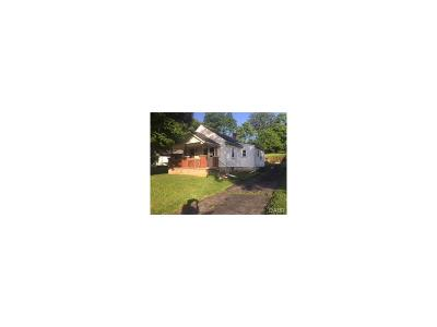 Dayton OH Single Family Home For Sale: $21,900