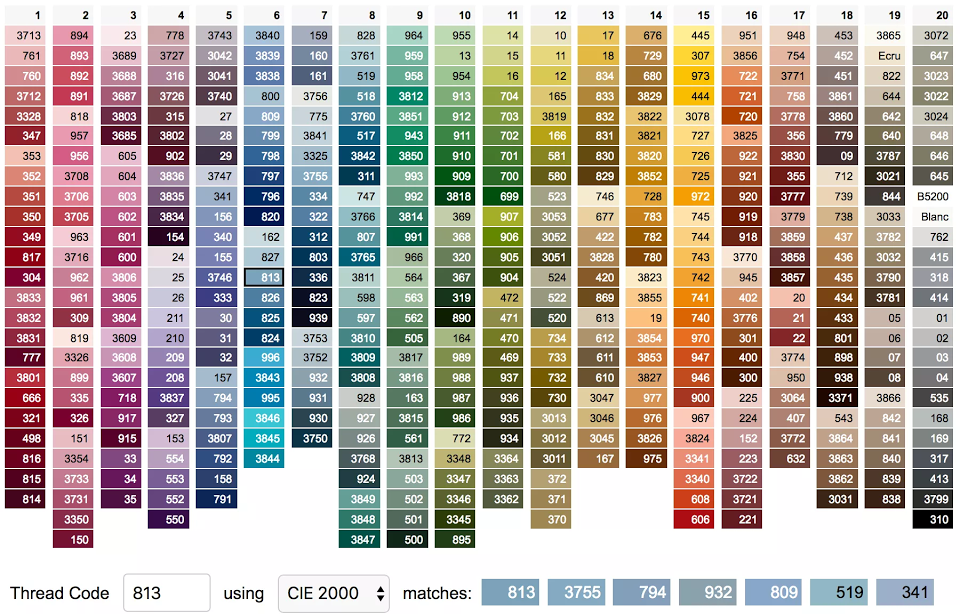 graphic relating to Dmc Floss Color Chart Printable called How towards Study a Thread Shade Card