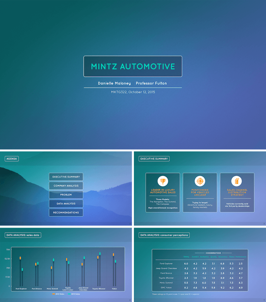 Best Powerpoint Presentations Templates