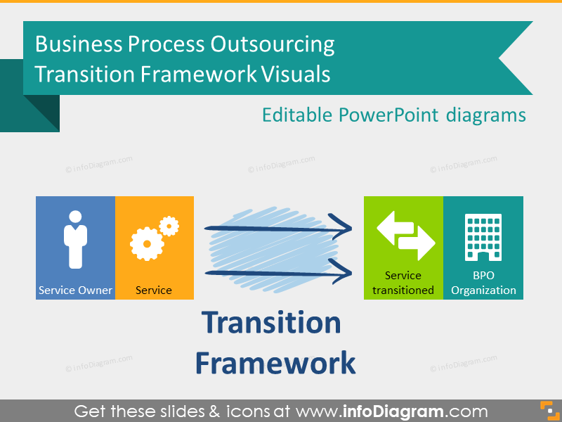 Business process powerpoint templates mandegarfo business process powerpoint templates cheaphphosting Gallery
