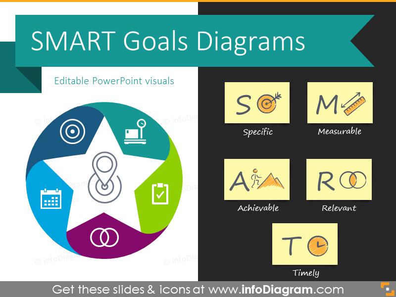 Smart Powerpoint Templates