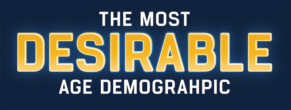 The Most Desirable Age Demographic