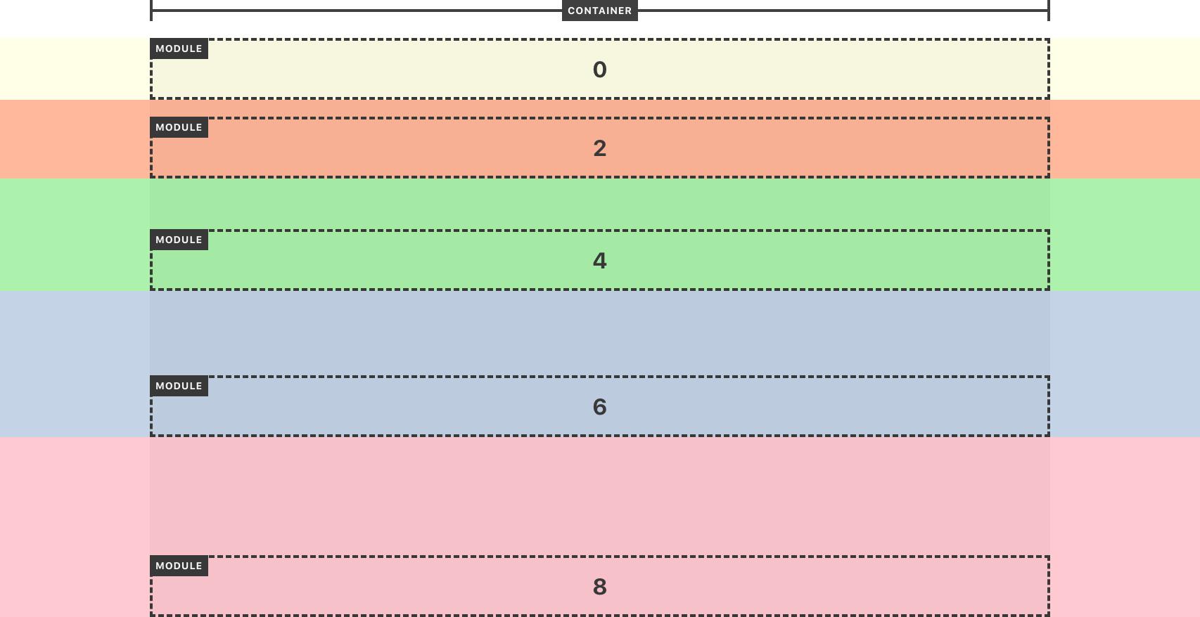 Module Inner Top Spacing Options