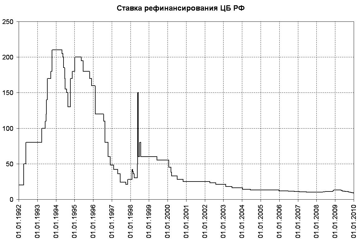 1 (1), декабрь 2010 , издатель роса