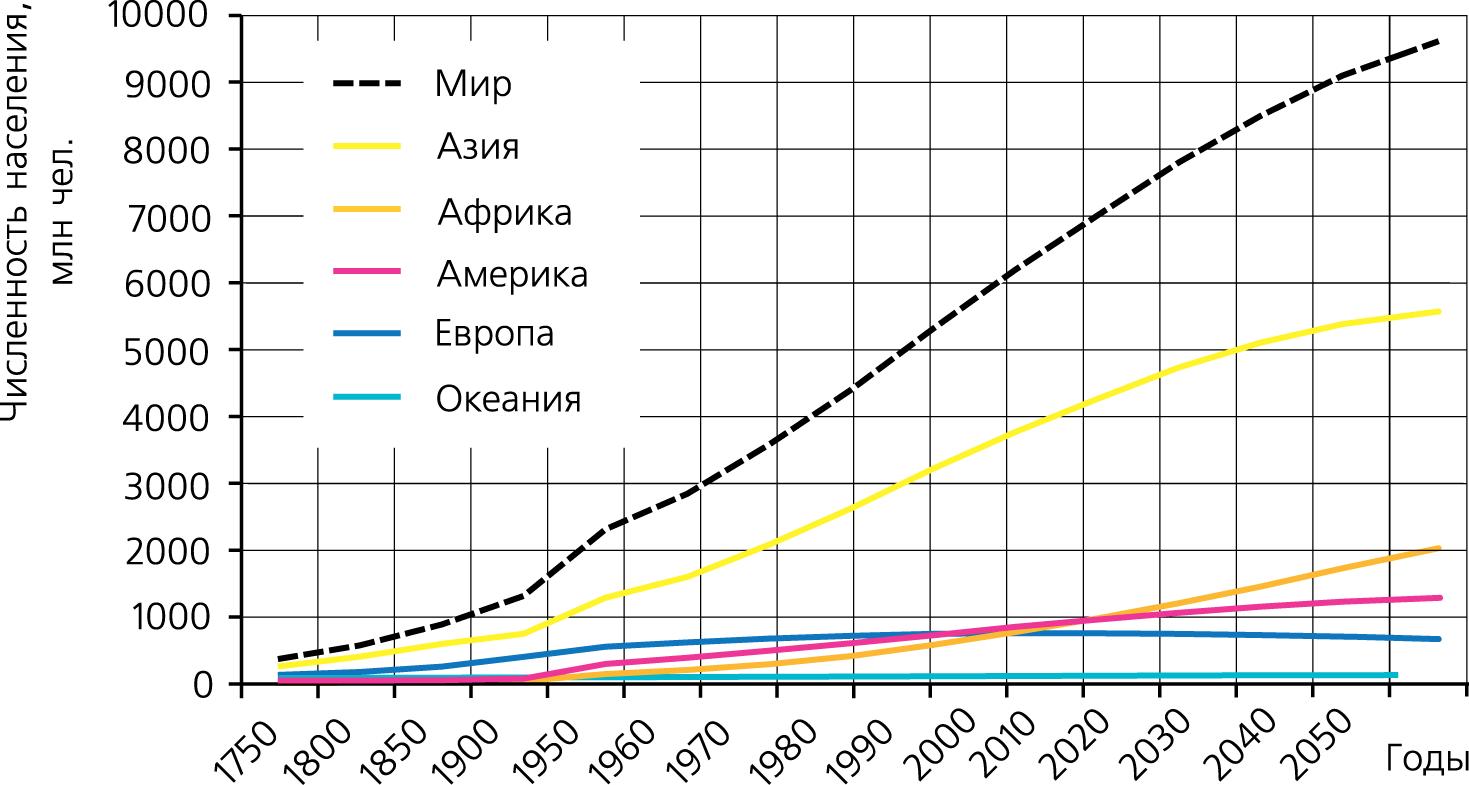 Средние темпы роста сегментов рынка нефизических товаров на рынке электронной коммерции рф в 2008-2017 гг