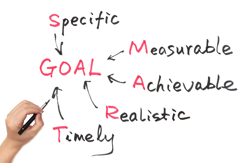 Goal setting concept diagram on white board
