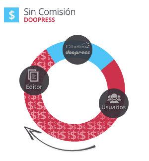 doopress-sin-comision