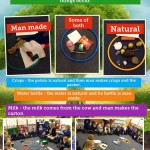 Reception Science fun sorting items between man made and natural.