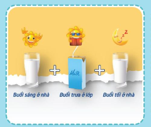 Duy trì cho bé uống 400 500ml sữa/ngày (tương đương 2 ly ở nhà và 1 hộp ở trưởng).