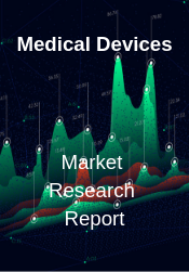 High Intensity Focused Ultrasound System Industry Insights Trends Outlook to 2022
