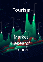 Saudi Arabia Outbound Travel and Tourism Market