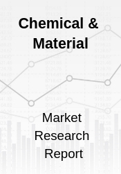 Global Composites Market 2025