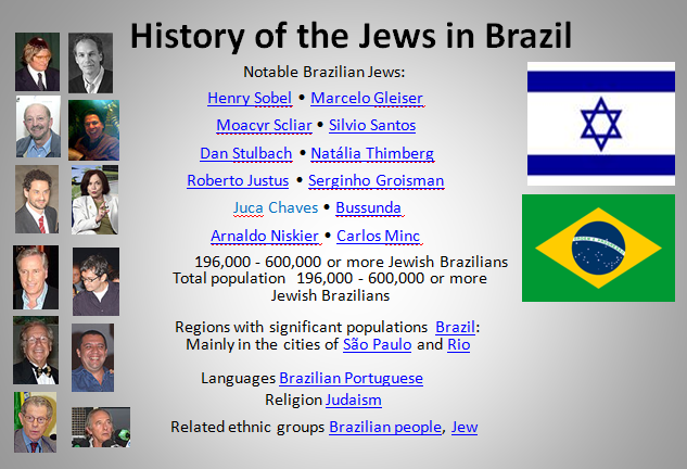 brazil jewish dating site Meet jewish singles close by for dating and marriage at jmatchcom.