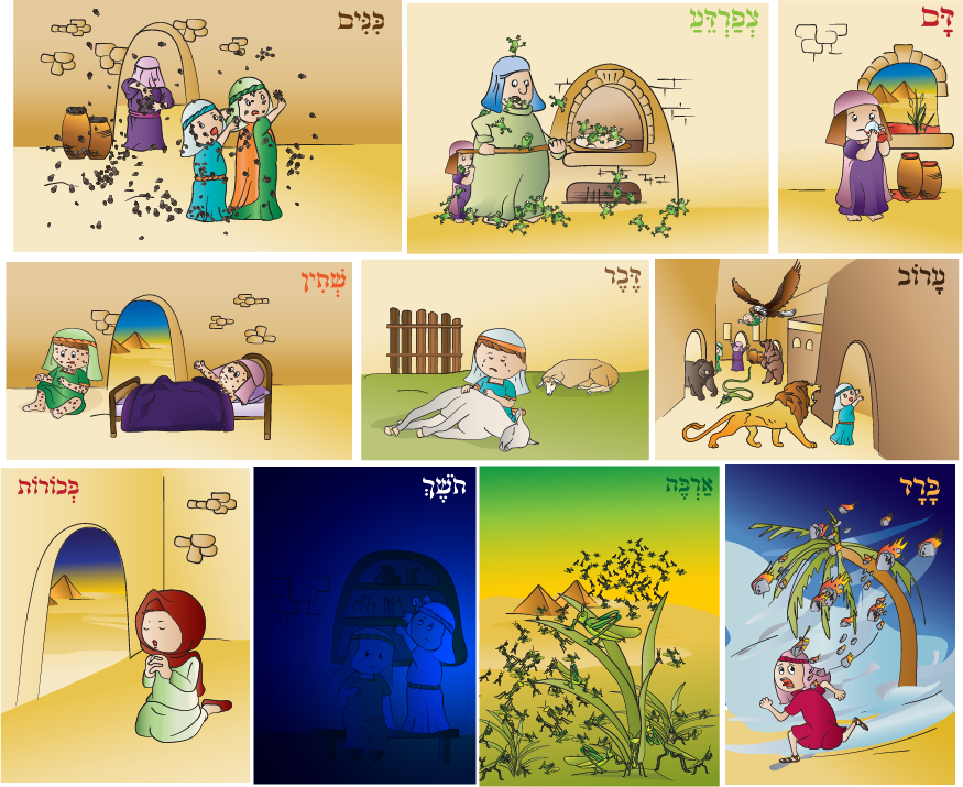 all 10 makot with hebrew