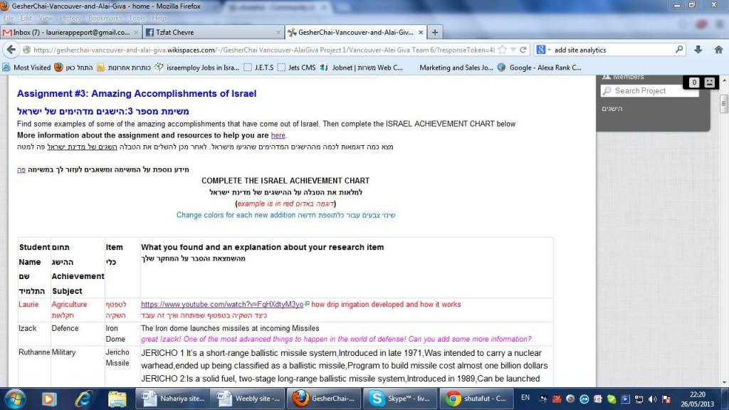 Israel achievements wiki