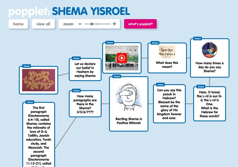 Shema_popplet