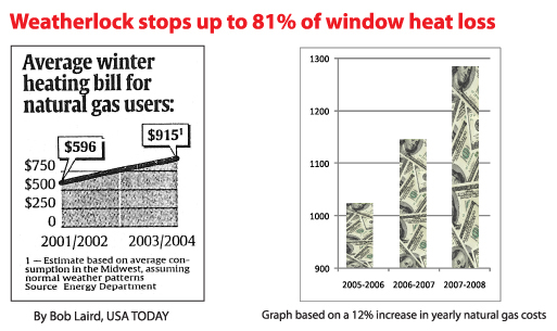 Stop high heating bills How to prevent heat loss