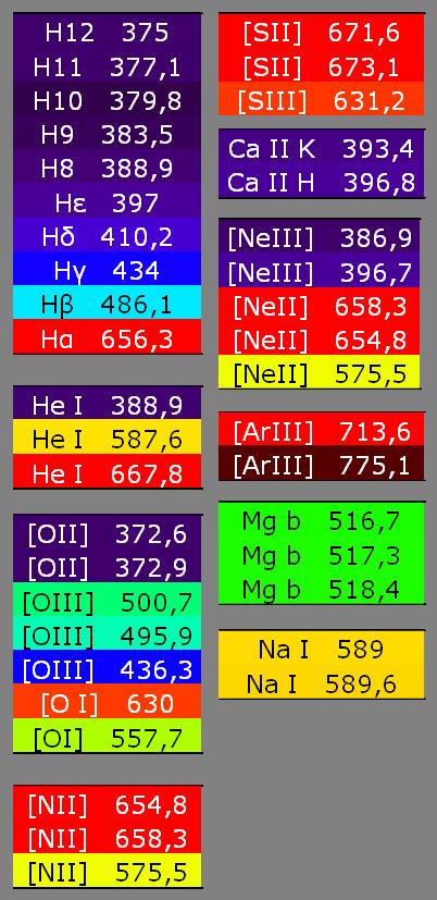 Colores-espectrales