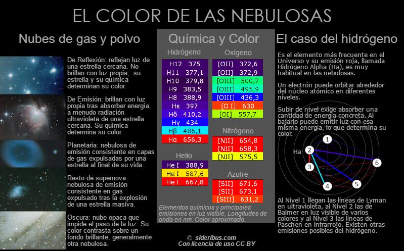 El-color-de-las-nebulosas