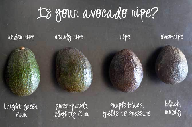ripeness-of-avo
