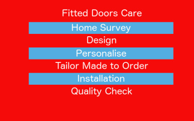 Fitted doors care