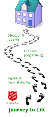Journey to Life Logo