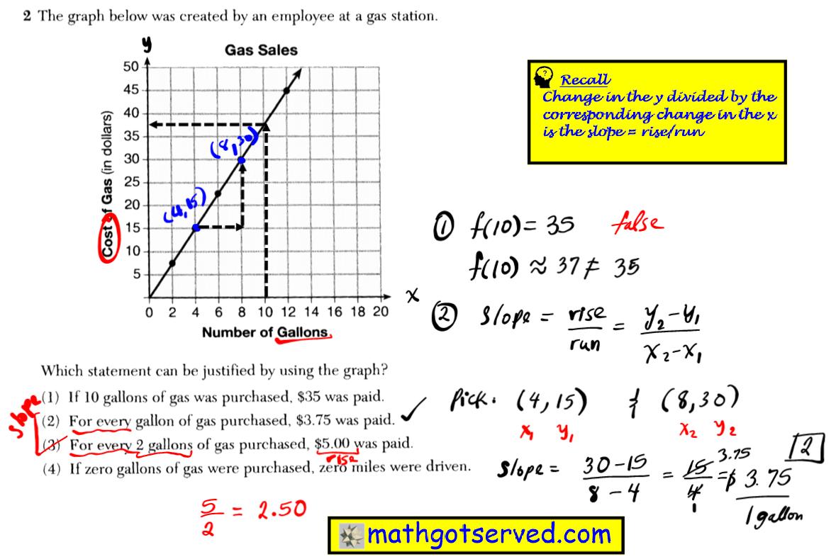 Problem 2 NYS Regents Common Core Algebra 1 2016 January
