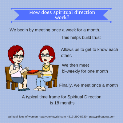 Personalized Sessions Of Spiritual Direction