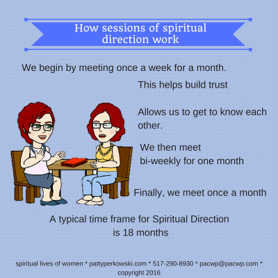 With Personalized Sessions Of Spiritual Direction