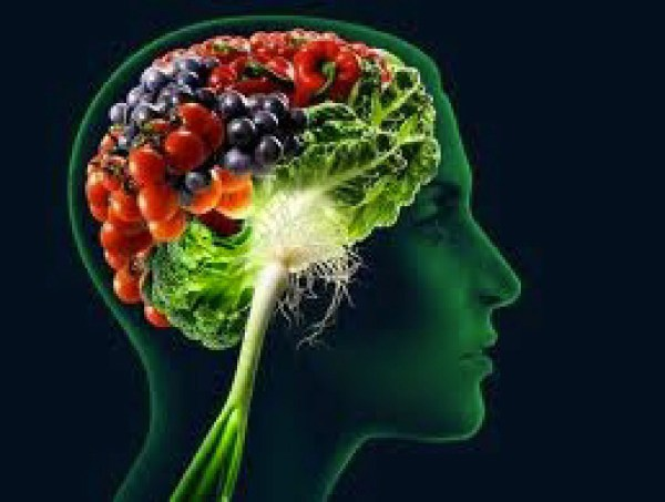 Getting your mind right - Getting your body tight!