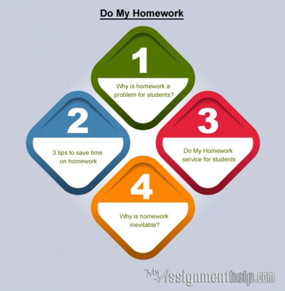 Can anyone do my homework
