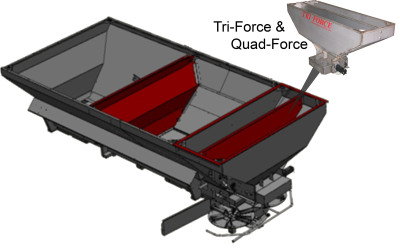 3 Product & 4 Product Spreader (Tri-Force & Quad-Force)