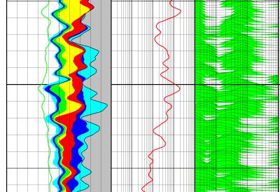 NMR Log Processing, Interpretation, Job Planning, QC