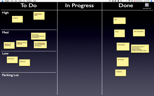 sharing your task board across the globe  u2014 xebia blog
