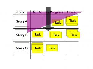 Task Board - With Toploading applied