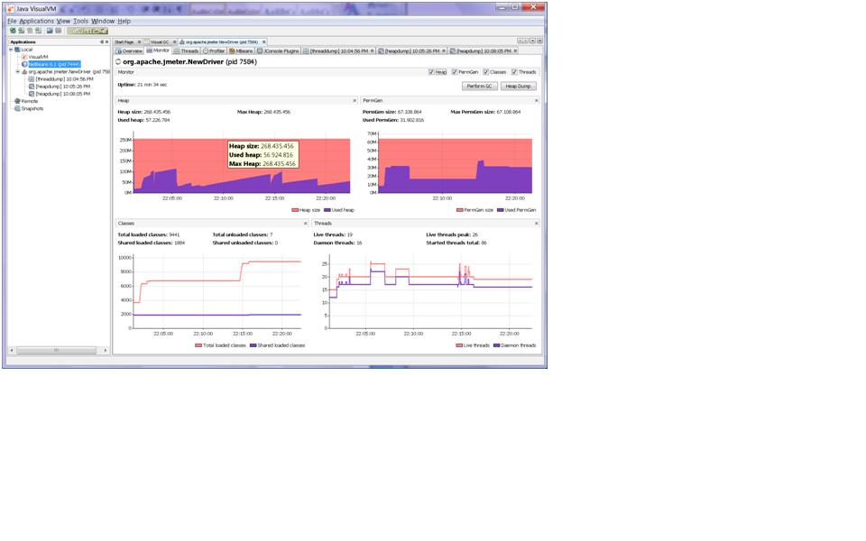 VisualVM monitor example showing analysis of a JMeter process