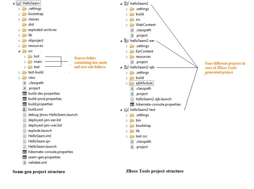 seam-gen-project-structure-22