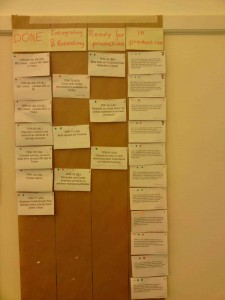 Kanban from done to production