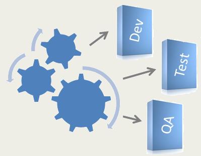 customization-build-process