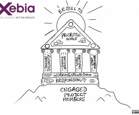 agile crisismodel