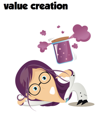 rsz_value_creation3