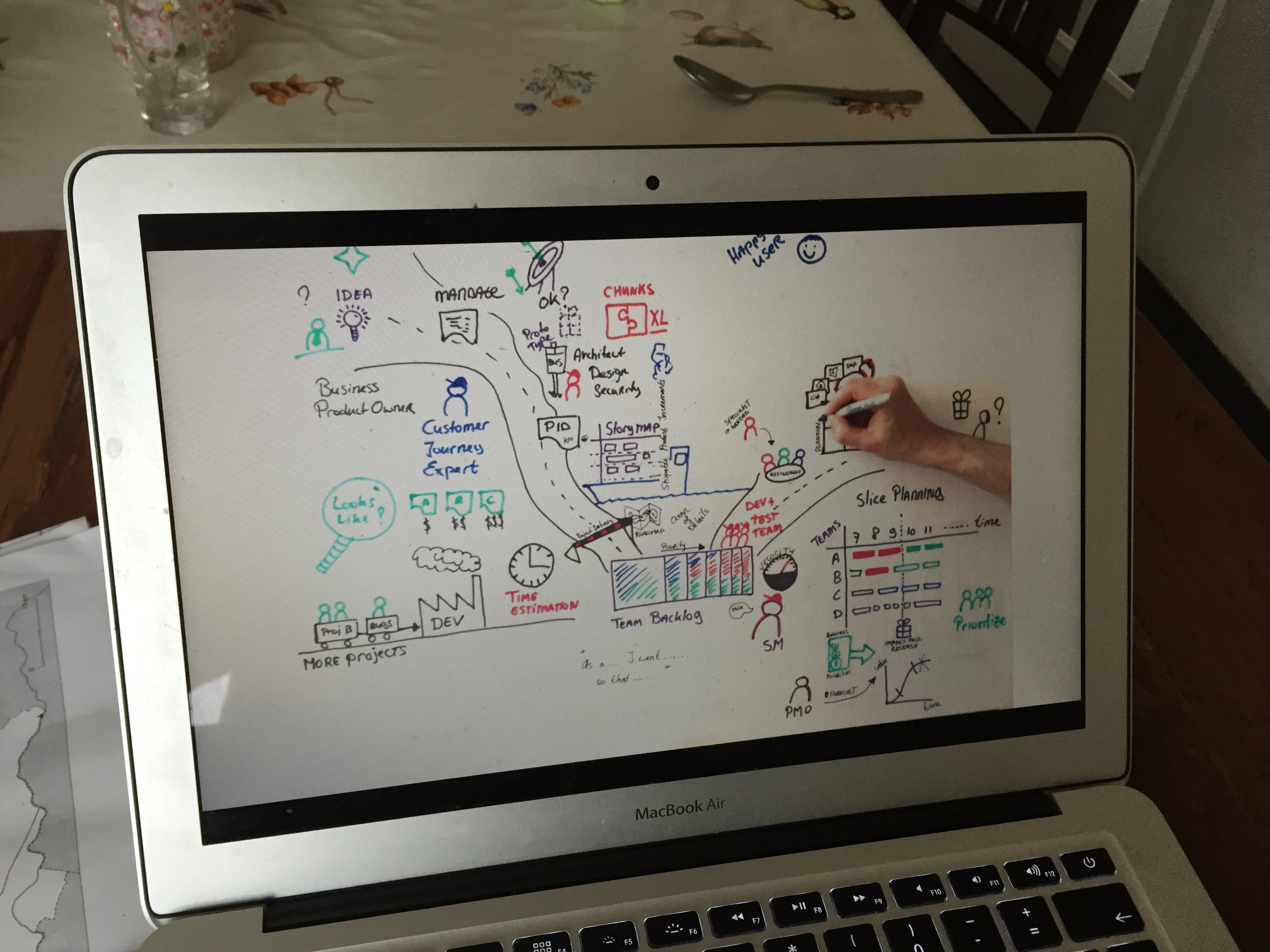 Behind the Scenes: A Minimal Viable Setup for Creating Video Scribe ...