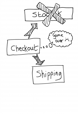 Image illustrating Run-time dependencies