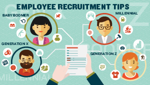 Employee Recruitment Tips