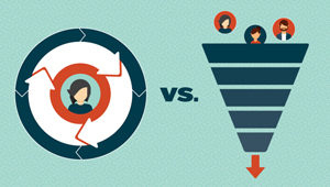 Customer-centered flywheel vs. traditional sales funnel
