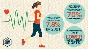 Female runner and three circles that share key statistics