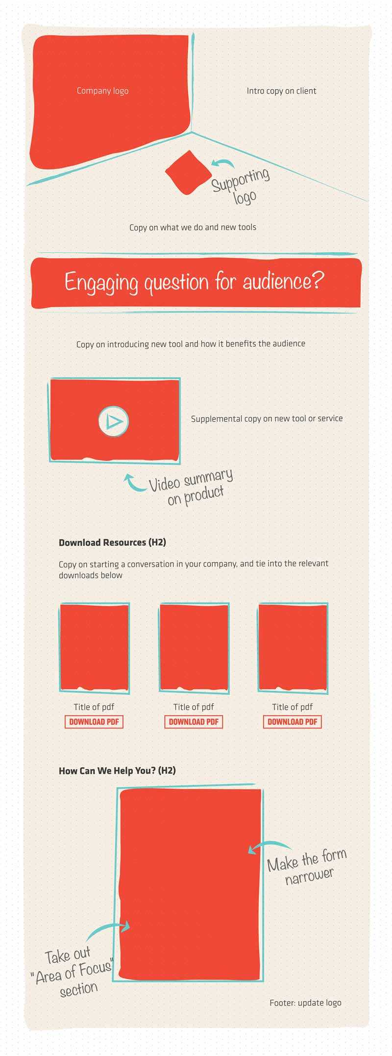 Instructions for creating a virtual whiteboard